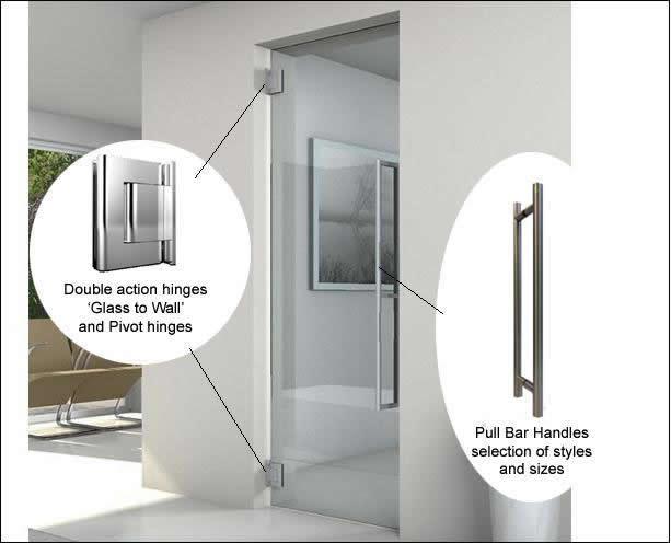 Frameless Glass Single Doors Opening Both Ways Glaswerk