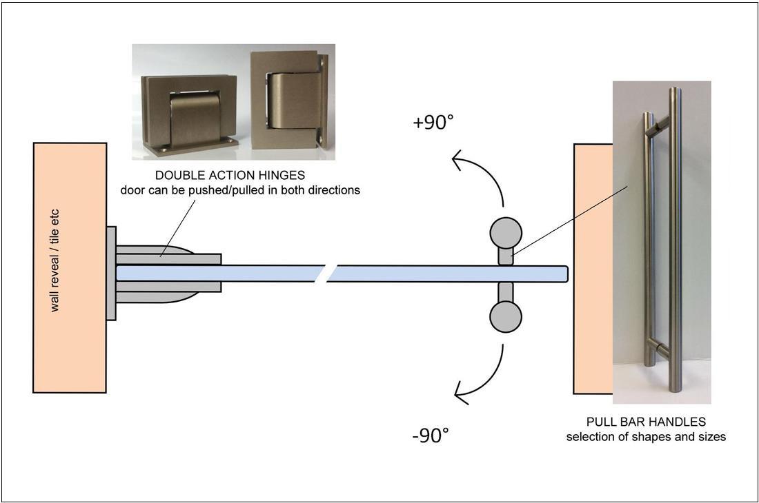 Wooden sliding door detail for Sliding door plan view